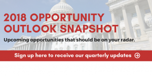 Opportunity Outlook